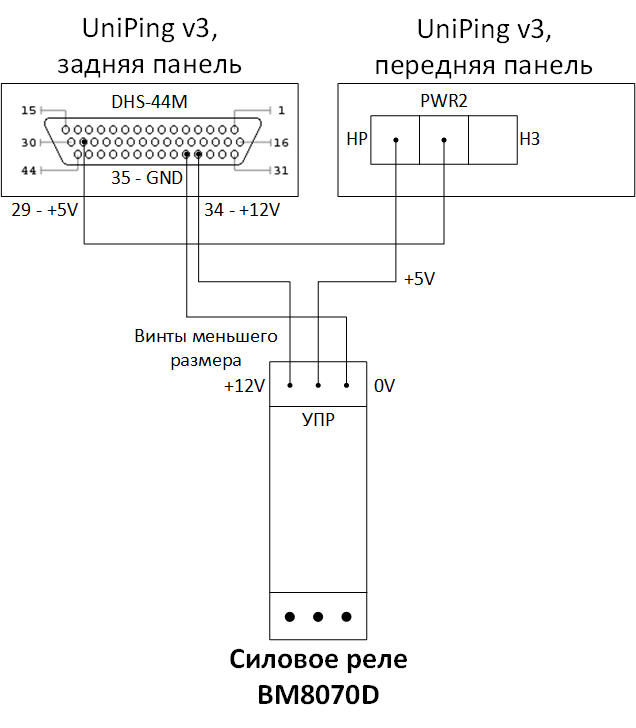 Подключение BM8070D к UniPing v3