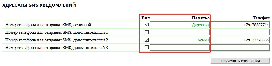 NetPing 8PWR адресаты SMS уведомлений