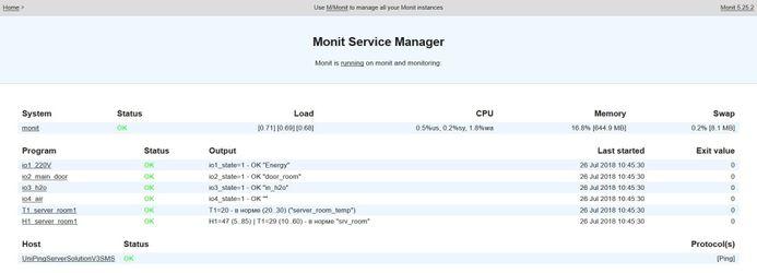 NetPing Monit Dashboard с датчиками