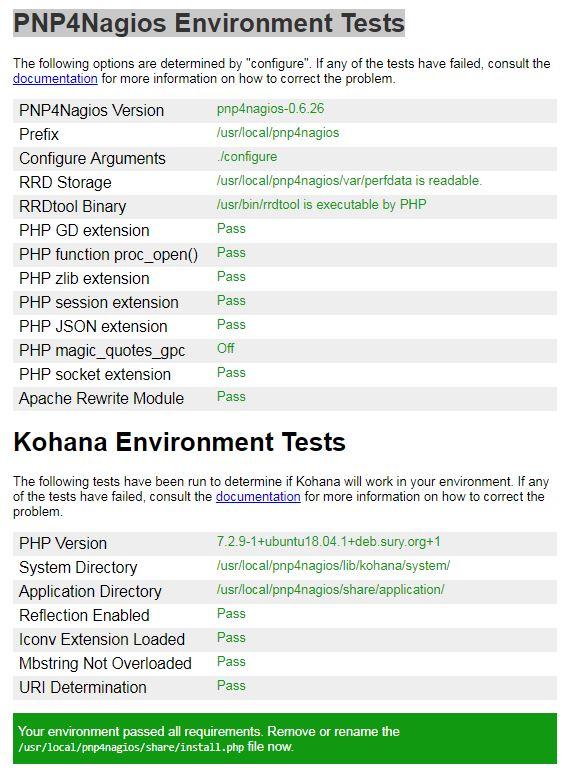 PNP4Nagios тест наличия необходимых пакетов
