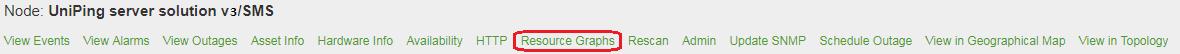 OpenNMS NetPing графики