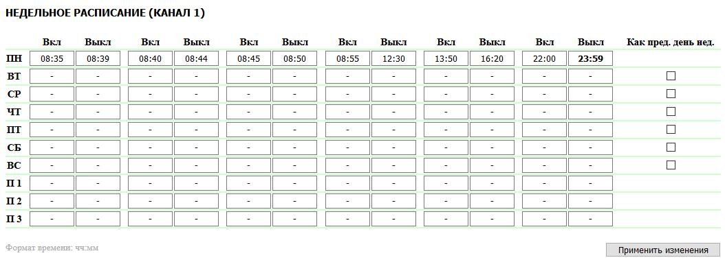 NetPing UniPing расписание