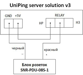 Схема подключения блока розеток SNR-PDU-08S-1 к UniPing server solution v3
