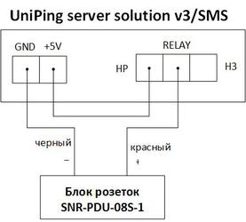 Схема подключения блока розеток SNR-PDU-08S-1 к UniPing server solution v3SMS
