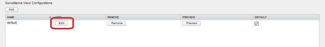 OpenNMS редактирование dasboard для NetPing