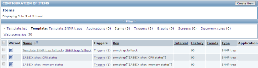 Items в Zabbix